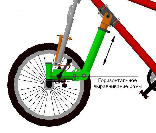 Велокенгуру своими руками чертежи