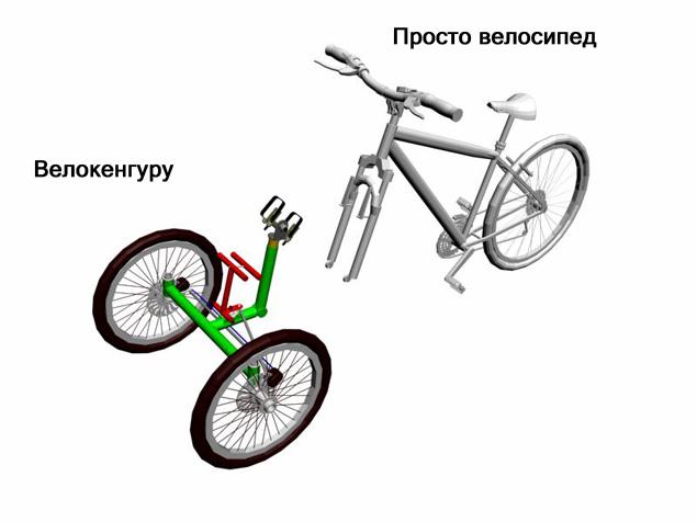Велокенгуру сделать своими руками